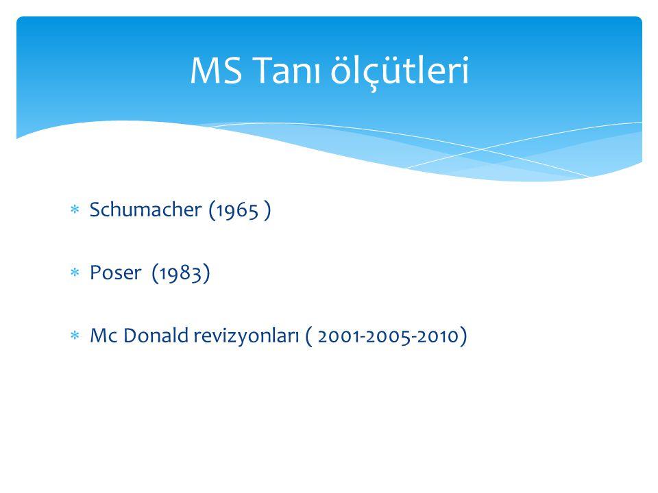 Schumacher (1965 )  Poser (1983)  Mc Donald revizyonları ( 2001-2005-2010) MS Tanı ölçütleri