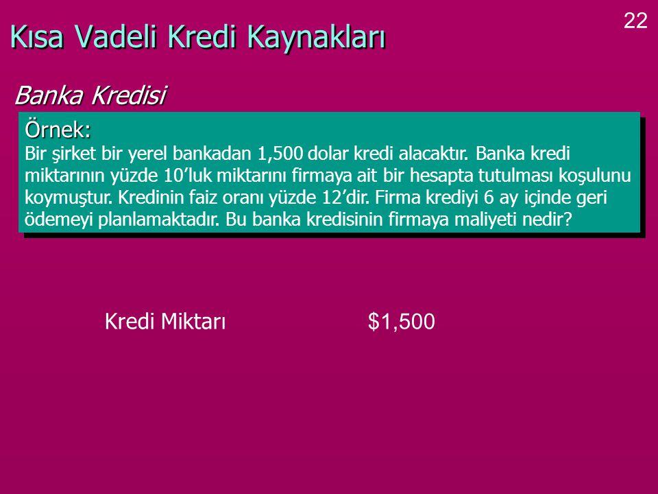22 Kısa Vadeli Kredi Kaynakları Örnek: Bir şirket bir yerel bankadan 1,500 dolar kredi alacaktır.