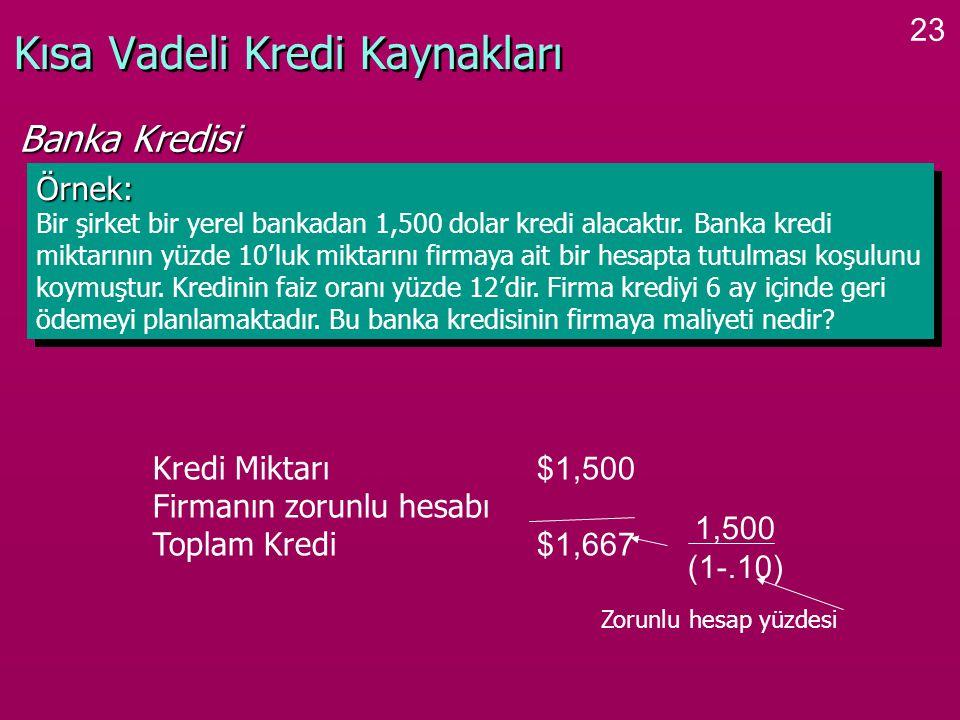 23 Kısa Vadeli Kredi Kaynakları Örnek: Bir şirket bir yerel bankadan 1,500 dolar kredi alacaktır.