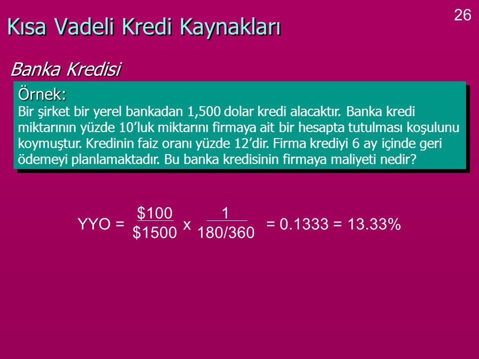 26 Kısa Vadeli Kredi Kaynakları Banka Kredisi YYO = $100 $1500 1 180/360 x = 0.1333 = 13.33% Örnek: Bir şirket bir yerel bankadan 1,500 dolar kredi alacaktır.