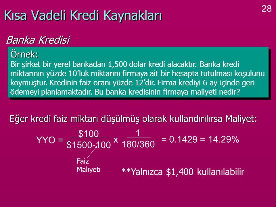 28 Kısa Vadeli Kredi Kaynakları Banka Kredisi YYO = $100 $1500-100 1 180/360 x = 0.1429 = 14.29% Eğer kredi faiz miktarı düşülmüş olarak kullandırılırsa Maliyet: **Yalnızca $1,400 kullanılabilir Faiz Maliyeti Örnek: Bir şirket bir yerel bankadan 1,500 dolar kredi alacaktır.