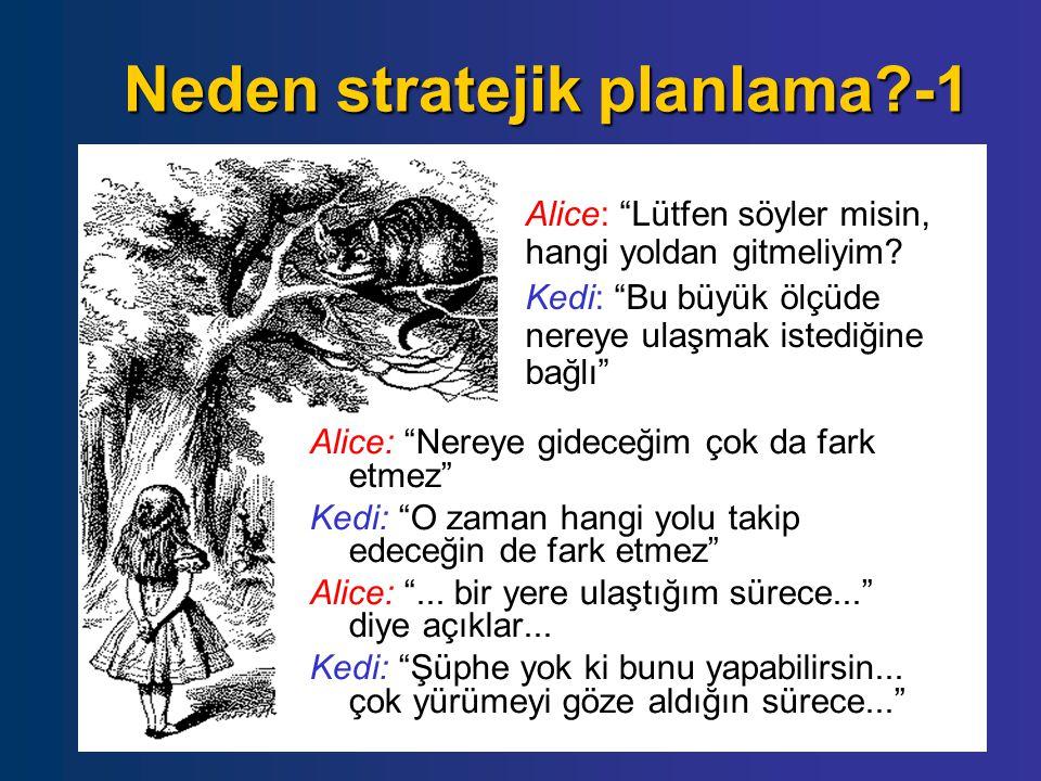"""Neden stratejik planlama?-1 Alice: """"Nereye gideceğim çok da fark etmez"""" Kedi: """"O zaman hangi yolu takip edeceğin de fark etmez"""" Alice: """"... bir yere u"""