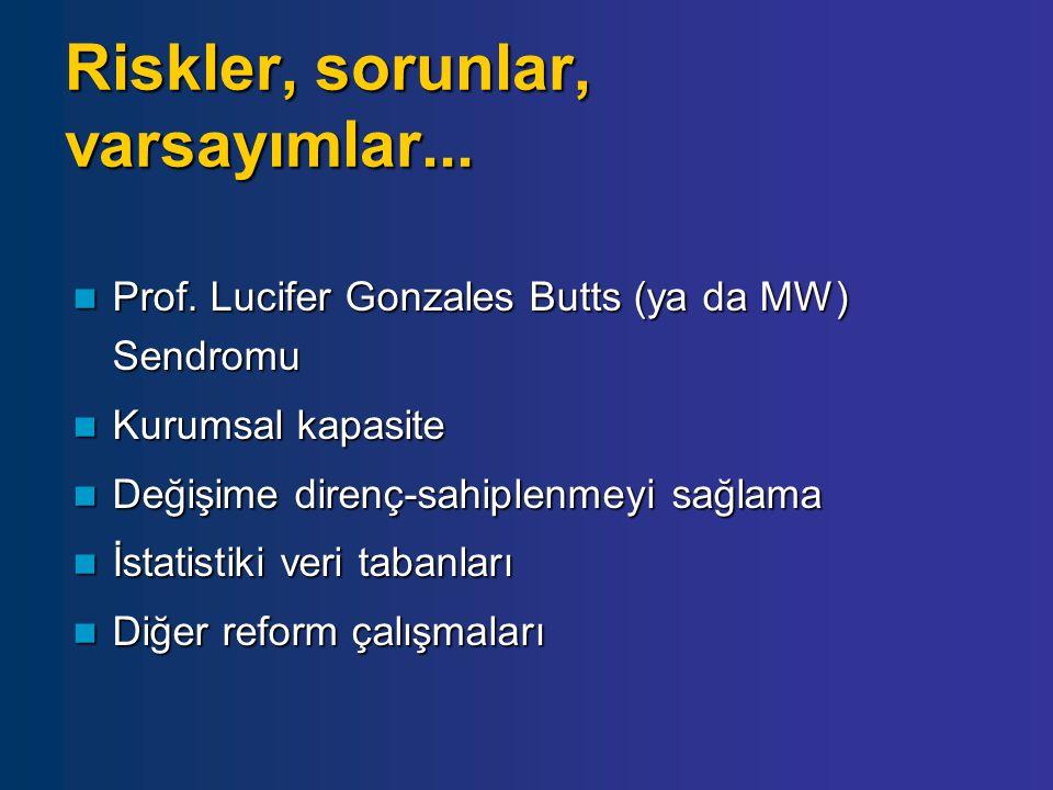 Prof. Lucifer Gonzales Butts (ya da MW) Sendromu Prof. Lucifer Gonzales Butts (ya da MW) Sendromu Kurumsal kapasite Kurumsal kapasite Değişime direnç-
