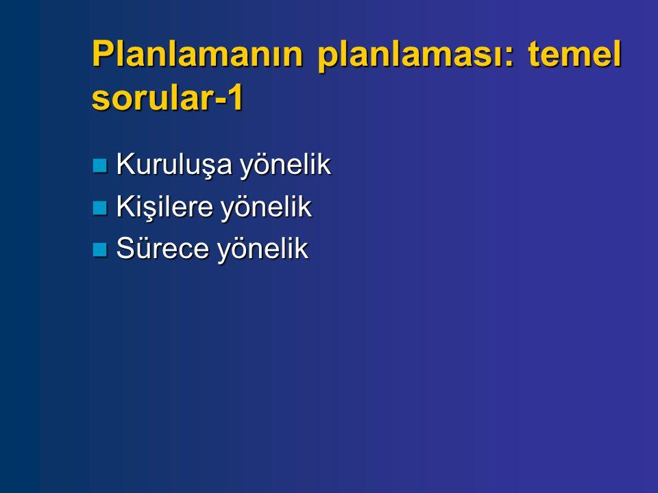 Planlamanın planlaması: temel sorular-1 Kuruluşa yönelik Kuruluşa yönelik Kişilere yönelik Kişilere yönelik Sürece yönelik Sürece yönelik
