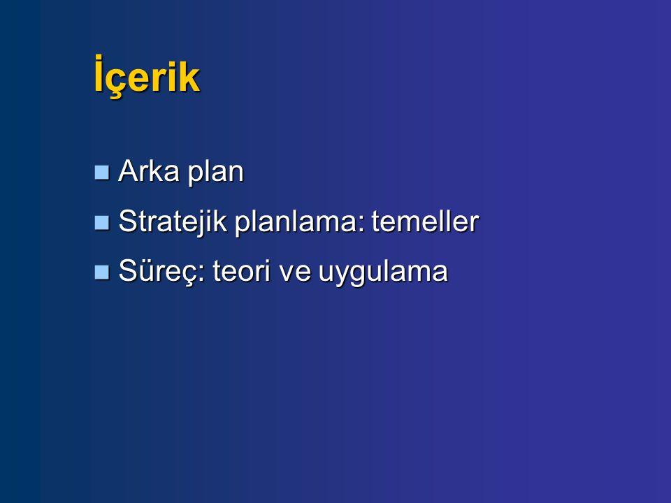 İçerik Arka plan Arka plan Stratejik planlama: temeller Stratejik planlama: temeller Süreç: teori ve uygulama Süreç: teori ve uygulama