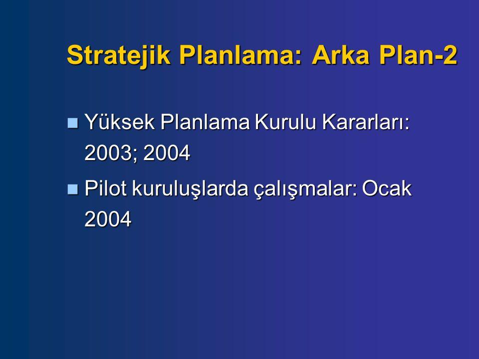 Stratejik Planlama: Arka Plan-2 Yüksek Planlama Kurulu Kararları: 2003; 2004 Yüksek Planlama Kurulu Kararları: 2003; 2004 Pilot kuruluşlarda çalışmala
