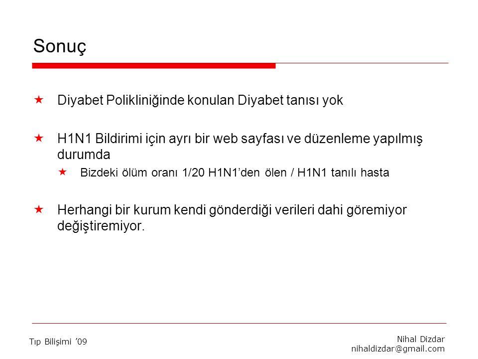 Nihal Dizdar nihaldizdar@gmail.com Tıp Bilişimi '09 Sonuç  Diyabet Polikliniğinde konulan Diyabet tanısı yok  H1N1 Bildirimi için ayrı bir web sayfa