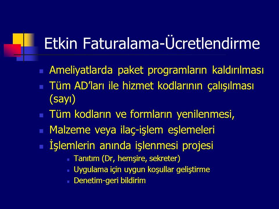 Etkin Faturalama-Ücretlendirme Ameliyatlarda paket programların kaldırılması Tüm AD'ları ile hizmet kodlarının çalışılması (sayı) Tüm kodların ve form