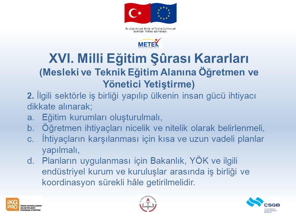 Bu proje Avrupa Birliği ve Türkiye Cumhuriyeti tarafından finanse edilmektedir. XVI. Milli Eğitim Şûrası Kararları (Mesleki ve Teknik Eğitim Alanına Ö