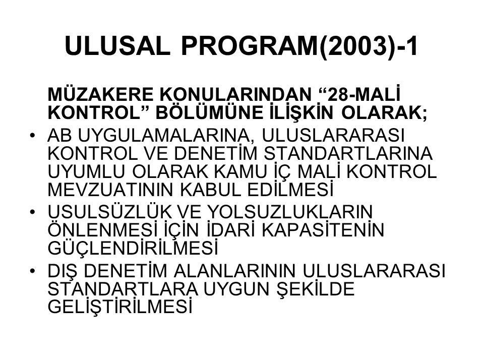 ULUSAL PROGRAM(2003)-1 MÜZAKERE KONULARINDAN 28-MALİ KONTROL BÖLÜMÜNE İLİŞKİN OLARAK; AB UYGULAMALARINA, ULUSLARARASI KONTROL VE DENETİM STANDARTLARINA UYUMLU OLARAK KAMU İÇ MALİ KONTROL MEVZUATININ KABUL EDİLMESİ USULSÜZLÜK VE YOLSUZLUKLARIN ÖNLENMESİ İÇİN İDARİ KAPASİTENİN GÜÇLENDİRİLMESİ DIŞ DENETİM ALANLARININ ULUSLARARASI STANDARTLARA UYGUN ŞEKİLDE GELİŞTİRİLMESİ