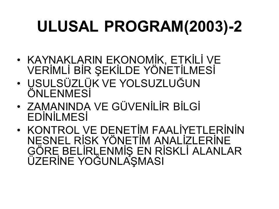 ULUSAL PROGRAM(2003)-2 KAYNAKLARIN EKONOMİK, ETKİLİ VE VERİMLİ BİR ŞEKİLDE YÖNETİLMESİ USULSÜZLÜK VE YOLSUZLUĞUN ÖNLENMESİ ZAMANINDA VE GÜVENİLİR BİLGİ EDİNİLMESİ KONTROL VE DENETİM FAALİYETLERİNİN NESNEL RİSK YÖNETİM ANALİZLERİNE GÖRE BELİRLENMİŞ EN RİSKLİ ALANLAR ÜZERİNE YOĞUNLAŞMASI