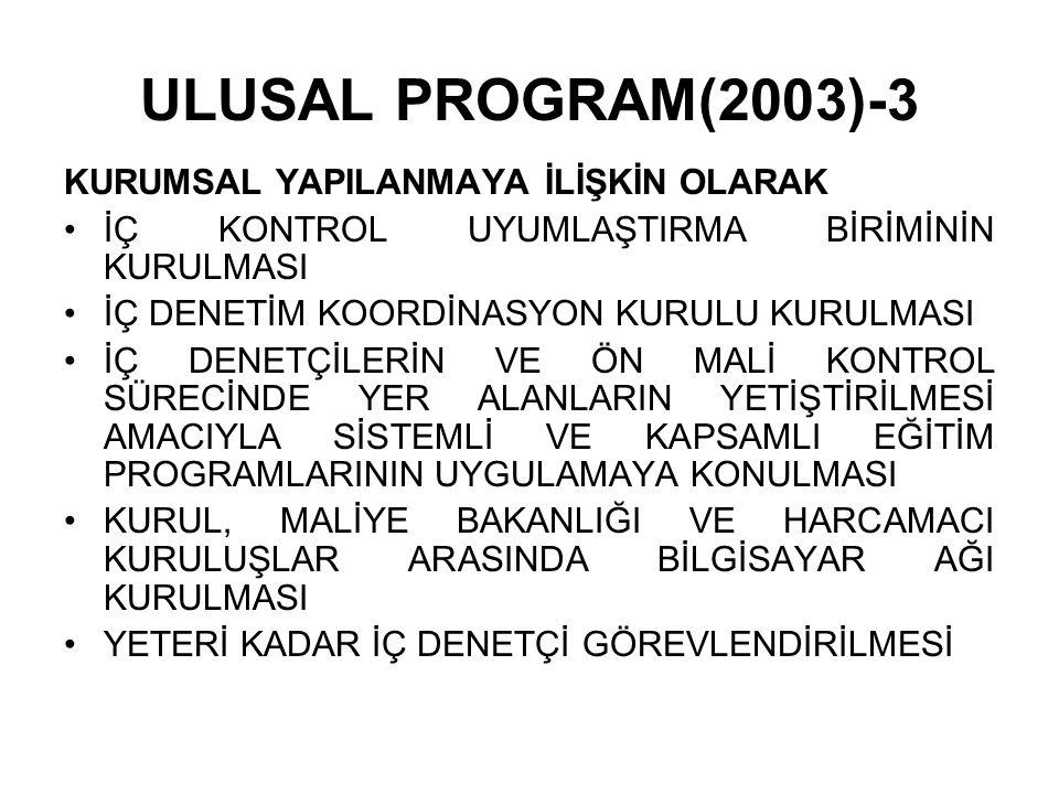 ULUSAL PROGRAM(2003)-3 KURUMSAL YAPILANMAYA İLİŞKİN OLARAK İÇ KONTROL UYUMLAŞTIRMA BİRİMİNİN KURULMASI İÇ DENETİM KOORDİNASYON KURULU KURULMASI İÇ DEN