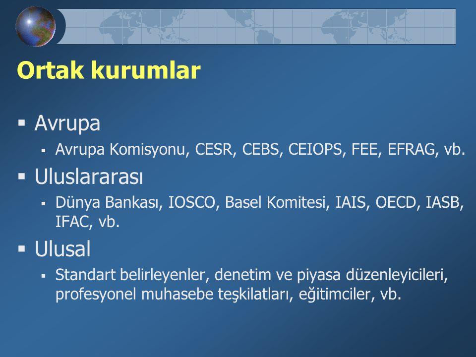Finansman  Kamu sektörü  Özel sektör
