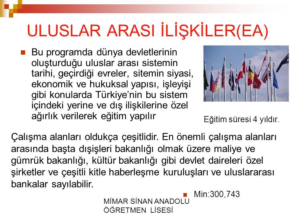 MİMAR SİNAN ANADOLU ÖĞRETMEN LİSESİ ULUSLAR ARASI İLİŞKİLER(EA) Bu programda dünya devletlerinin oluşturduğu uluslar arası sistemin tarihi, geçirdiği evreler, sitemin siyasi, ekonomik ve hukuksal yapısı, işleyişi gibi konularda Türkiye'nin bu sistem içindeki yerine ve dış ilişkilerine özel ağırlık verilerek eğitim yapılır Çalışma alanları oldukça çeşitlidir.