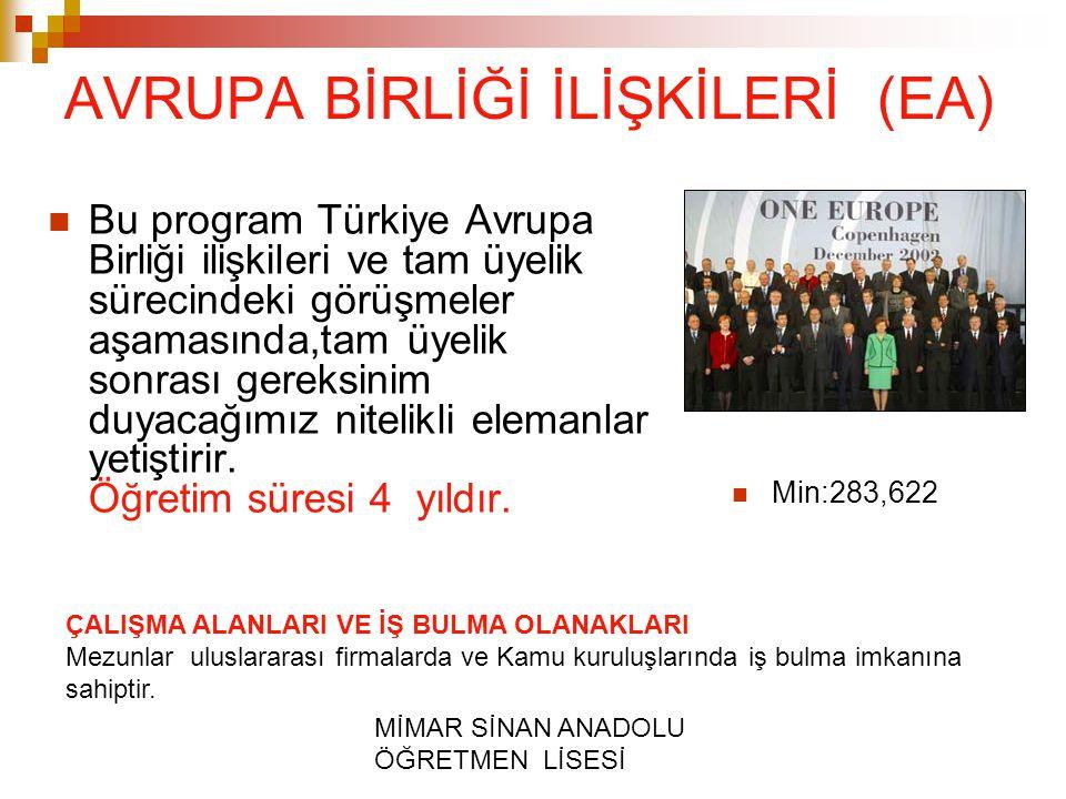 MİMAR SİNAN ANADOLU ÖĞRETMEN LİSESİ AVRUPA BİRLİĞİ İLİŞKİLERİ (EA) Bu program Türkiye Avrupa Birliği ilişkileri ve tam üyelik sürecindeki görüşmeler a