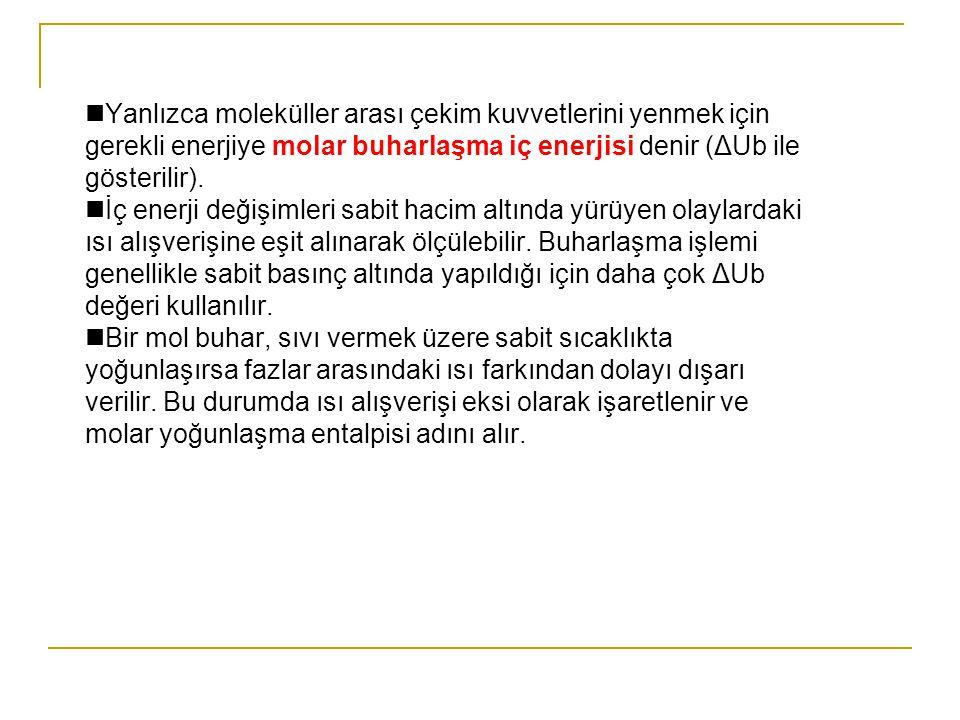 Yanlızca moleküller arası çekim kuvvetlerini yenmek için gerekli enerjiye molar buharlaşma iç enerjisi denir (ΔUb ile gösterilir). İç enerji değişimle