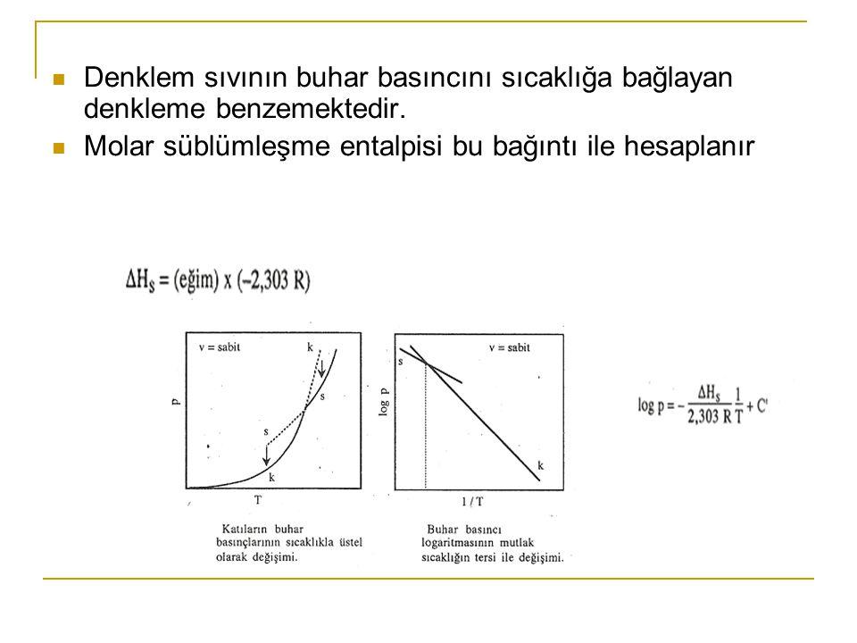 Denklem sıvının buhar basıncını sıcaklığa bağlayan denkleme benzemektedir. Molar süblümleşme entalpisi bu bağıntı ile hesaplanır