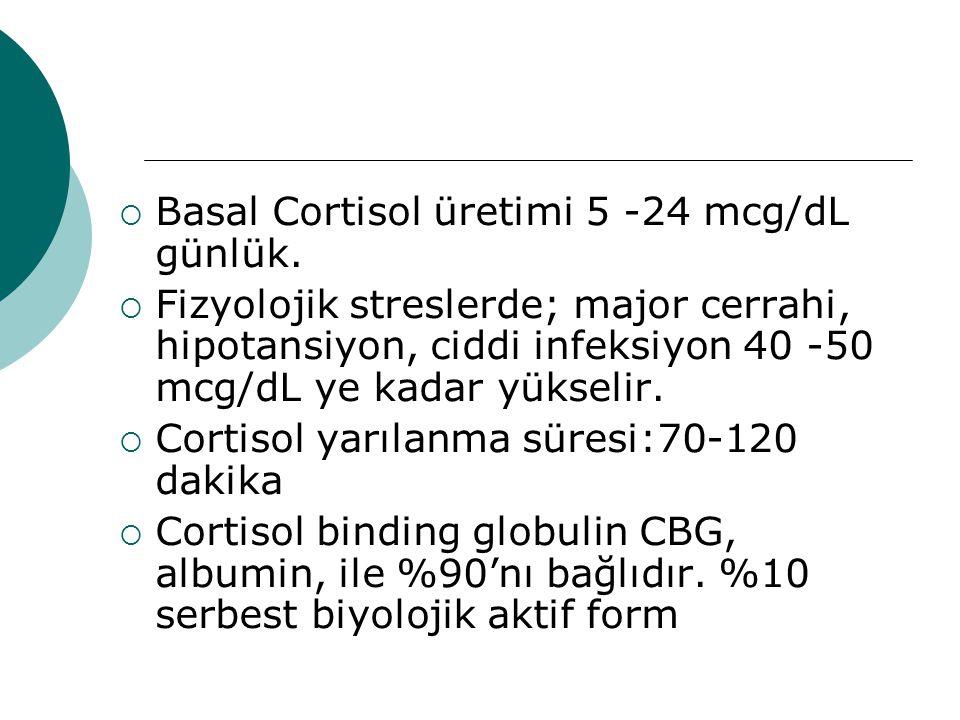  Basal Cortisol üretimi 5 -24 mcg/dL günlük.