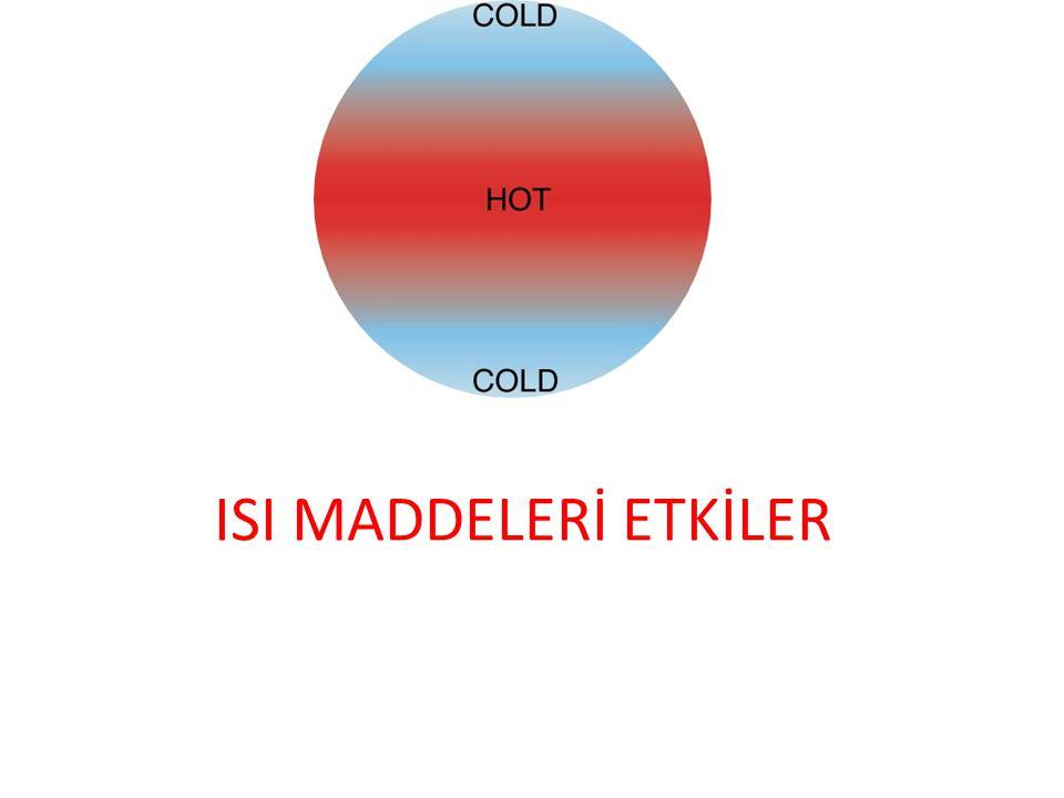 DONMA Bir maddenin sıvı halden katı hale geçmesine donma, donmanın meydana geldiği sıcaklığa donma sıcaklığı denir.
