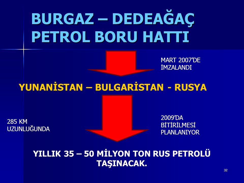 32 BURGAZ – DEDEAĞAÇ PETROL BORU HATTI MART 2007'DE İMZALANDI 2009'DA BİTİRİLMESİ PLANLANIYOR 285 KM UZUNLUĞUNDA YUNANİSTAN – BULGARİSTAN - RUSYA YILL
