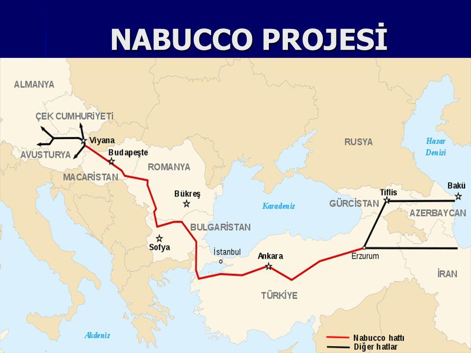 35 NABUCCO PROJESİ