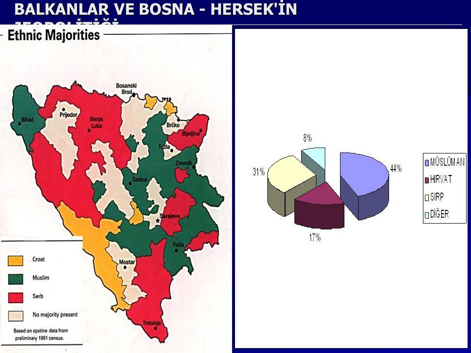 51 BALKANLAR VE BOSNA - HERSEK'İN JEOPOLİTİĞİ
