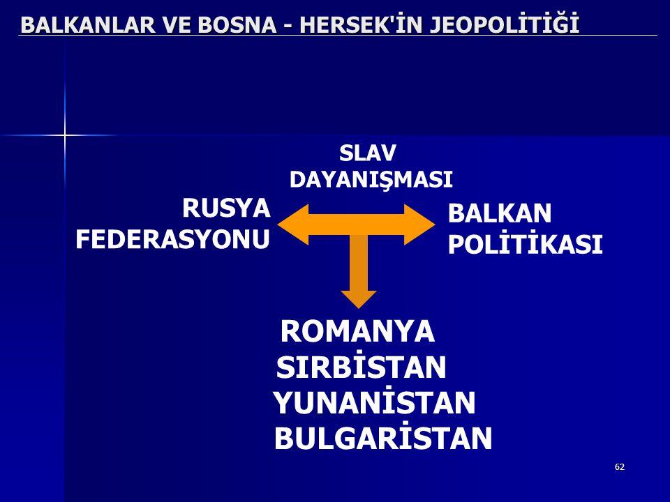 62 BALKANLAR VE BOSNA - HERSEK'İN JEOPOLİTİĞİ RUSYA FEDERASYONU BALKAN POLİTİKASI ROMANYA SIRBİSTAN YUNANİSTAN BULGARİSTAN SLAV DAYANIŞMASI
