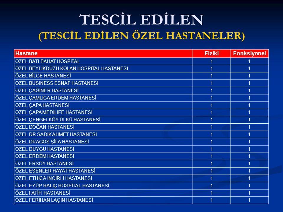 TESCİL EDİLEN (TESCİL EDİLEN ÖZEL HASTANELER) HastaneFizikiFonksiyonel ÖZEL BATI BAHAT HOSPİTAL11 ÖZEL BEYLİKDÜZÜ KOLAN HOSPİTAL HASTANESİ11 ÖZEL BİLG