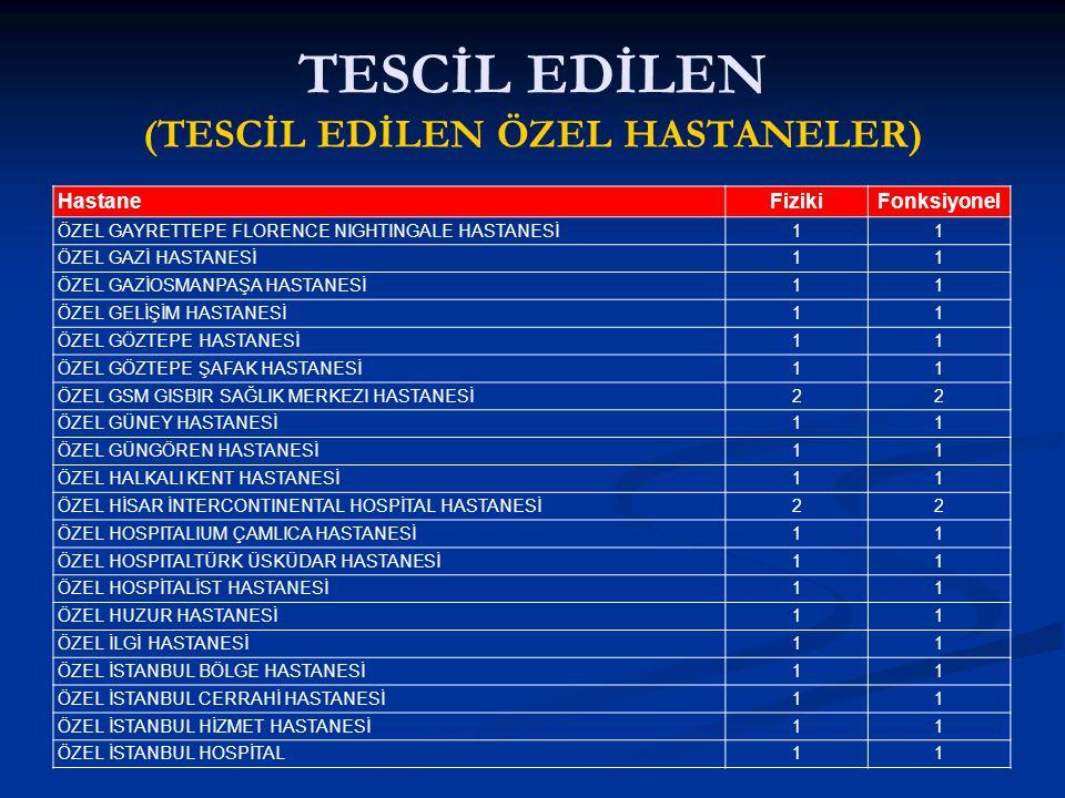 TESCİL EDİLEN (TESCİL EDİLEN ÖZEL HASTANELER) HastaneFizikiFonksiyonel ÖZEL GAYRETTEPE FLORENCE NIGHTINGALE HASTANESİ11 ÖZEL GAZİ HASTANESİ11 ÖZEL GAZ