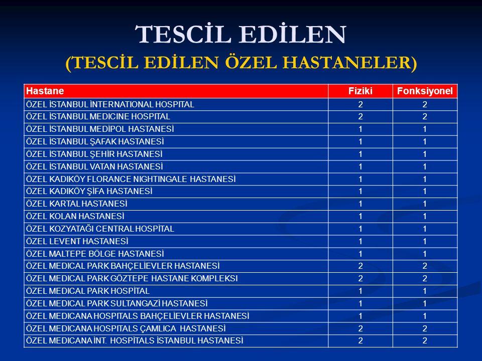 TESCİL EDİLEN (TESCİL EDİLEN ÖZEL HASTANELER) HastaneFizikiFonksiyonel ÖZEL İSTANBUL İNTERNATIONAL HOSPITAL22 ÖZEL İSTANBUL MEDICINE HOSPITAL22 ÖZEL İ