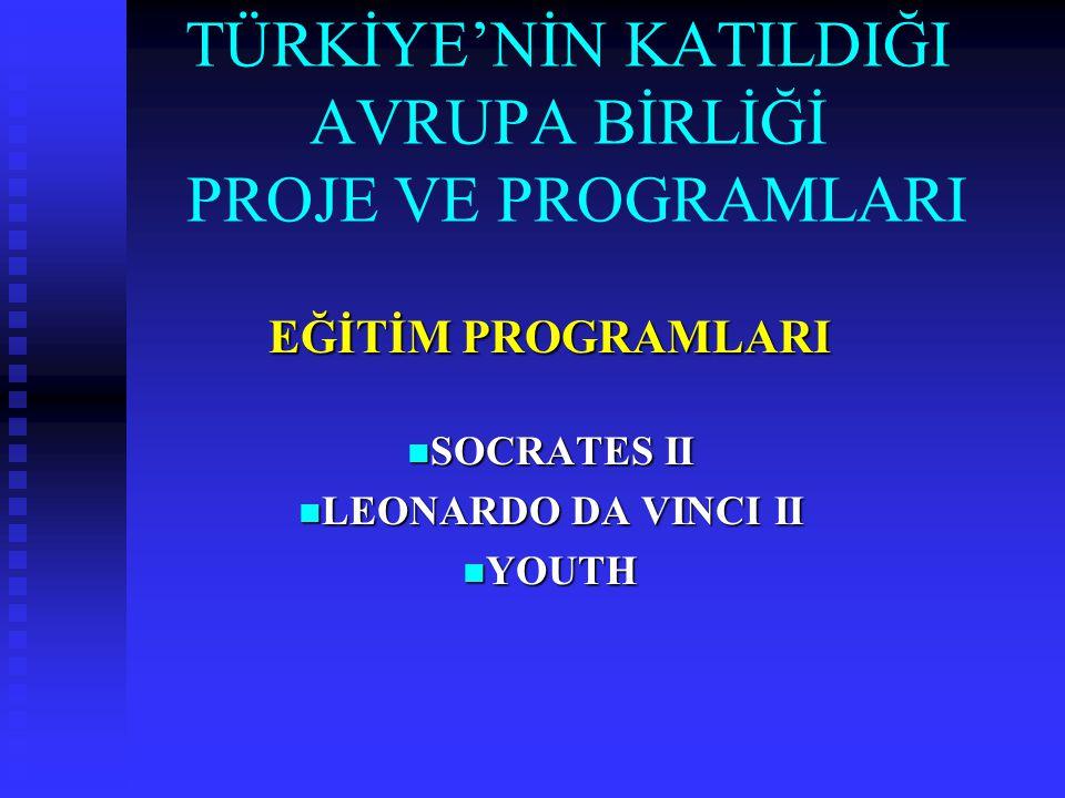 TÜRKİYE'NİN KATILDIĞI AVRUPA BİRLİĞİ PROJE VE PROGRAMLARI EĞİTİM PROGRAMLARI SOCRATES II SOCRATES II LEONARDO DA VINCI II LEONARDO DA VINCI II YOUTH Y