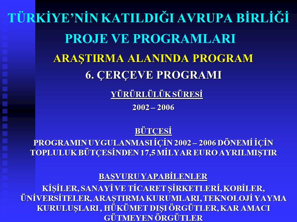 TÜRKİYE'NİN KATILDIĞI AVRUPA BİRLİĞİ PROJE VE PROGRAMLARI ARAŞTIRMA ALANINDA PROGRAM 6. ÇERÇEVE PROGRAMI YÜRÜRLÜLÜK SÜRESİ YÜRÜRLÜLÜK SÜRESİ 2002 – 20