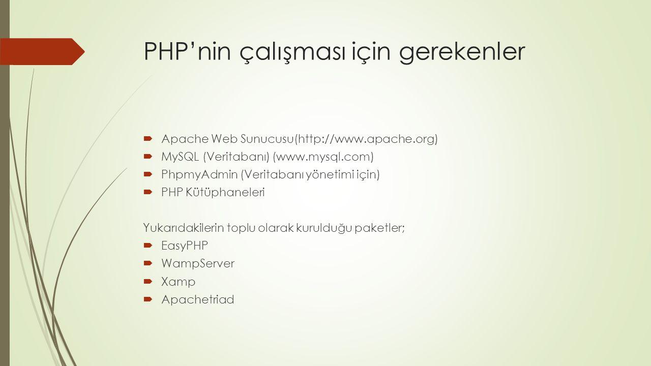 PHP'nin çalışması için gerekenler  Apache Web Sunucusu(http://www.apache.org)  MySQL (Veritabanı) (www.mysql.com)  PhpmyAdmin (Veritabanı yönetimi için)  PHP Kütüphaneleri Yukarıdakilerin toplu olarak kurulduğu paketler;  EasyPHP  WampServer  Xamp  Apachetriad