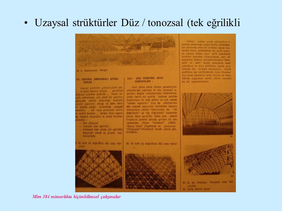 Mim 384 mimarlıkta biçimbilimsel çalışmalar Uzaysal strüktürler Düz / tonozsal (tek eğrilikli