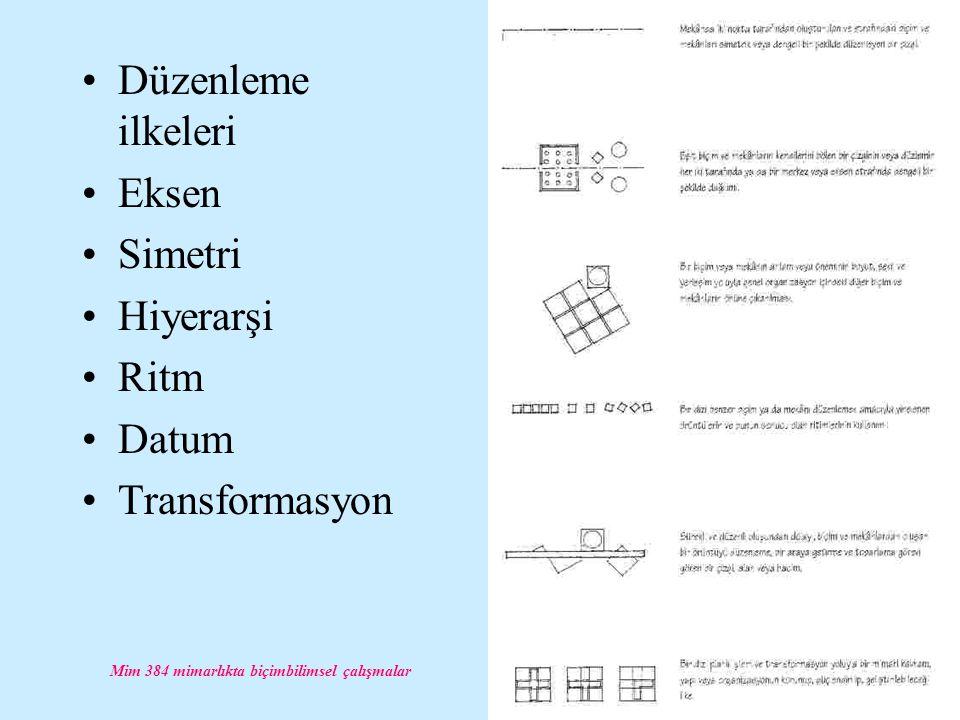 Mim 384 mimarlıkta biçimbilimsel çalışmalar Düzenleme ilkeleri Eksen Simetri Hiyerarşi Ritm Datum Transformasyon