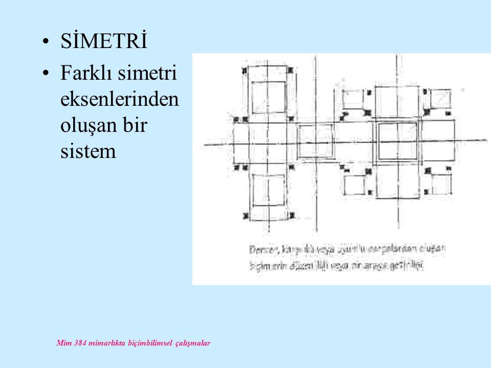 Mim 384 mimarlıkta biçimbilimsel çalışmalar SİMETRİ Farklı simetri eksenlerinden oluşan bir sistem