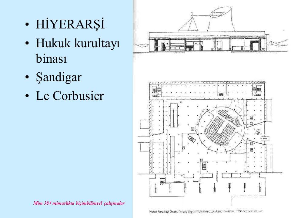 Mim 384 mimarlıkta biçimbilimsel çalışmalar HİYERARŞİ Hukuk kurultayı binası Şandigar Le Corbusier