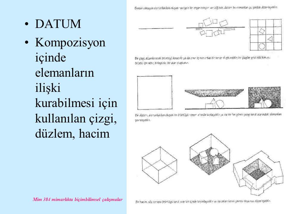 Mim 384 mimarlıkta biçimbilimsel çalışmalar DATUM Kompozisyon içinde elemanların ilişki kurabilmesi için kullanılan çizgi, düzlem, hacim