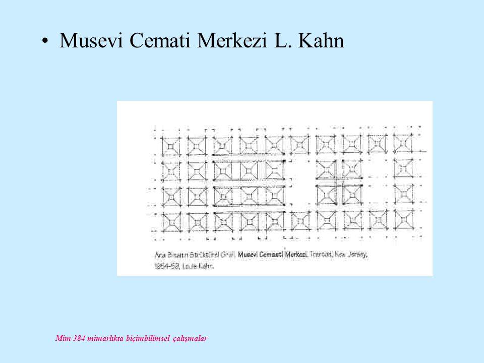 Mim 384 mimarlıkta biçimbilimsel çalışmalar Musevi Cemati Merkezi L. Kahn