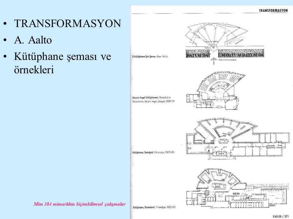 Mim 384 mimarlıkta biçimbilimsel çalışmalar TRANSFORMASYON A. Aalto Kütüphane şeması ve örnekleri