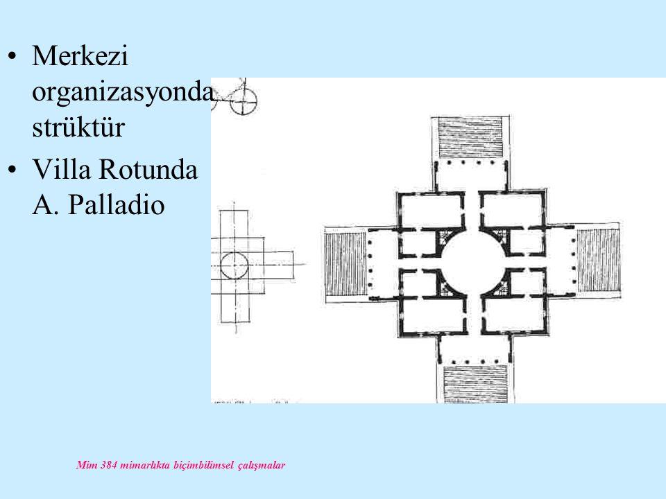 Mim 384 mimarlıkta biçimbilimsel çalışmalar Merkezi organizasyonda strüktür Villa Rotunda A. Palladio