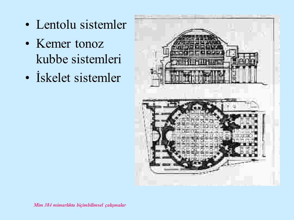 Mim 384 mimarlıkta biçimbilimsel çalışmalar Lentolu sistemler Kemer tonoz kubbe sistemleri İskelet sistemler