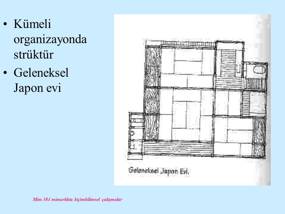 Mim 384 mimarlıkta biçimbilimsel çalışmalar Kümeli organizayonda strüktür Geleneksel Japon evi