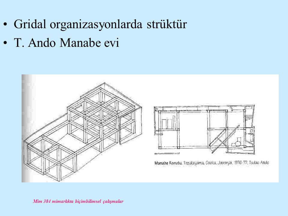 Mim 384 mimarlıkta biçimbilimsel çalışmalar Gridal organizasyonlarda strüktür T. Ando Manabe evi