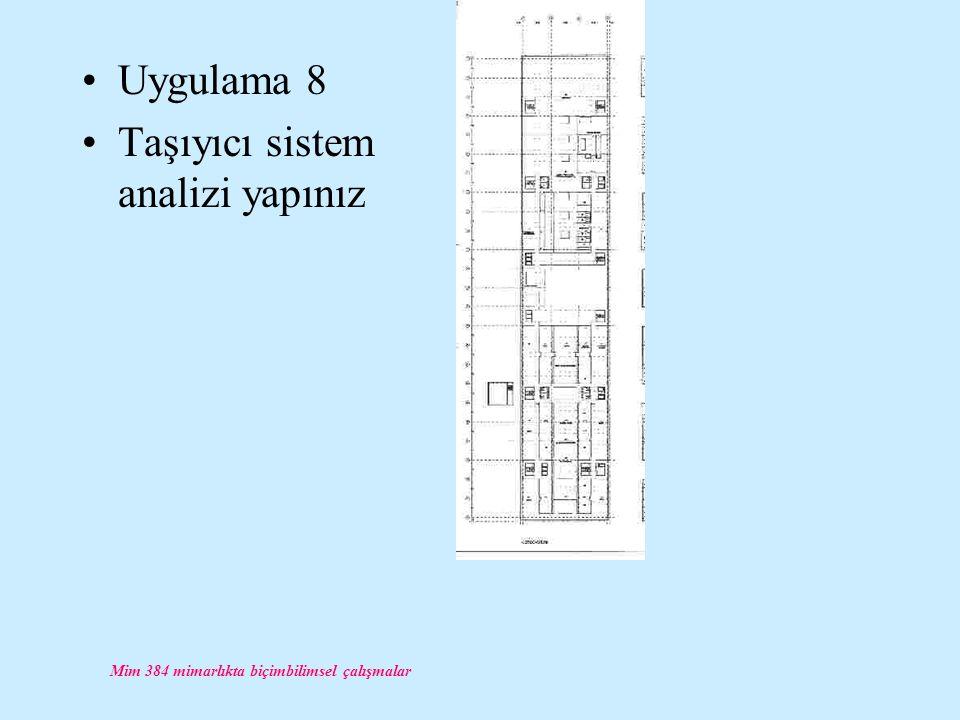 Mim 384 mimarlıkta biçimbilimsel çalışmalar Uygulama 8 Taşıyıcı sistem analizi yapınız