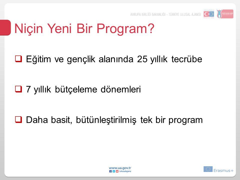 Niçin Yeni Bir Program.