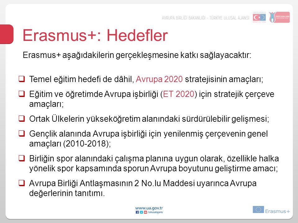 Erasmus+: Hedefler Erasmus+ aşağıdakilerin gerçekleşmesine katkı sağlayacaktır:  Temel eğitim hedefi de dâhil, Avrupa 2020 stratejisinin amaçları; 