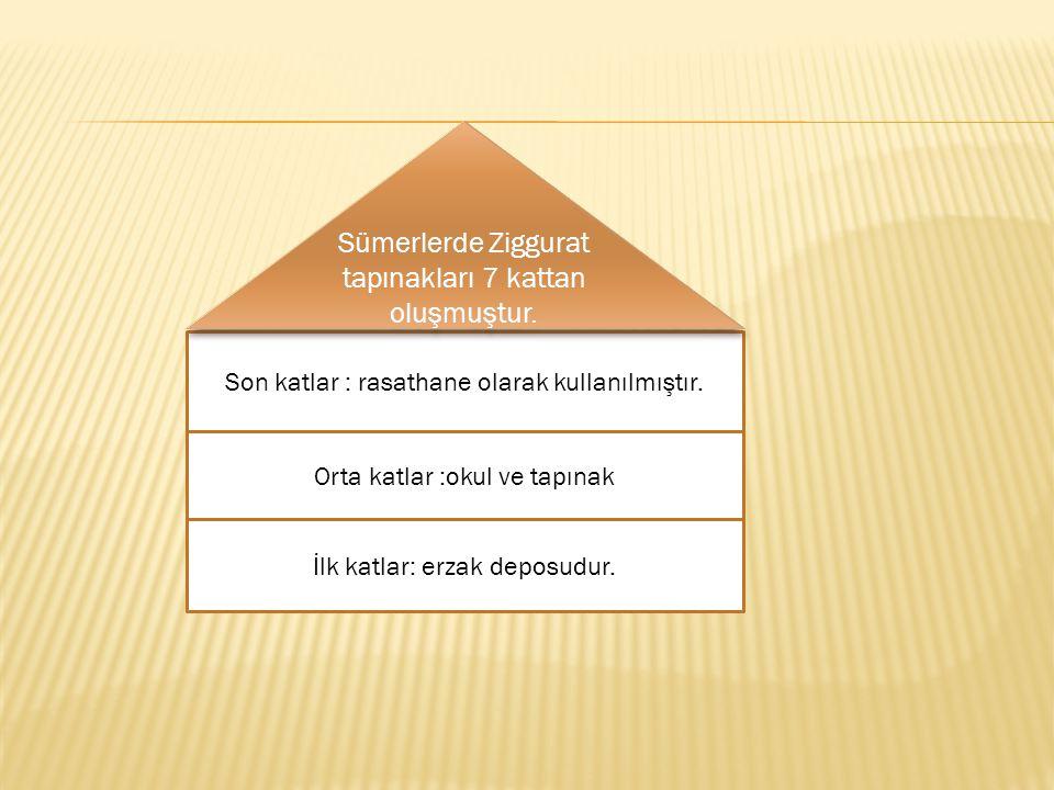 Son katlar : rasathane olarak kullanılmıştır. Orta katlar :okul ve tapınak İlk katlar: erzak deposudur. Sümerlerde Ziggurat tapınakları 7 kattan oluşm