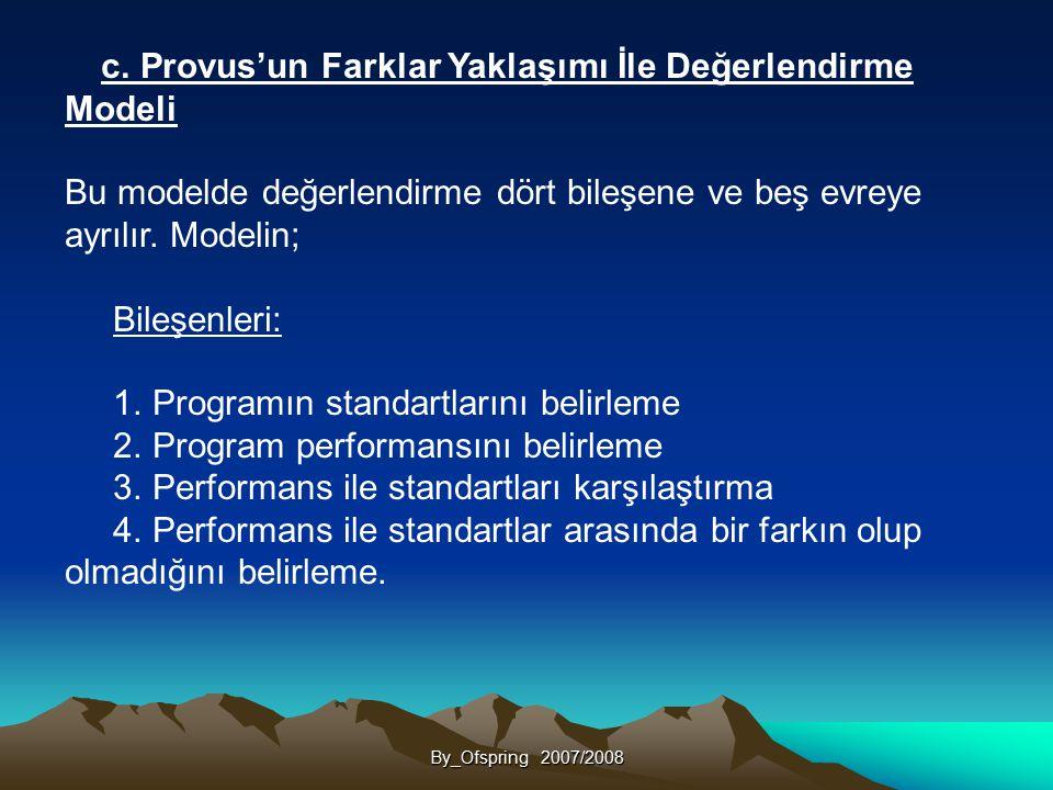 By_Ofspring 2007/2008 c. Provus'un Farklar Yaklaşımı İle Değerlendirme Modeli Bu modelde değerlendirme dört bileşene ve beş evreye ayrılır. Modelin; B