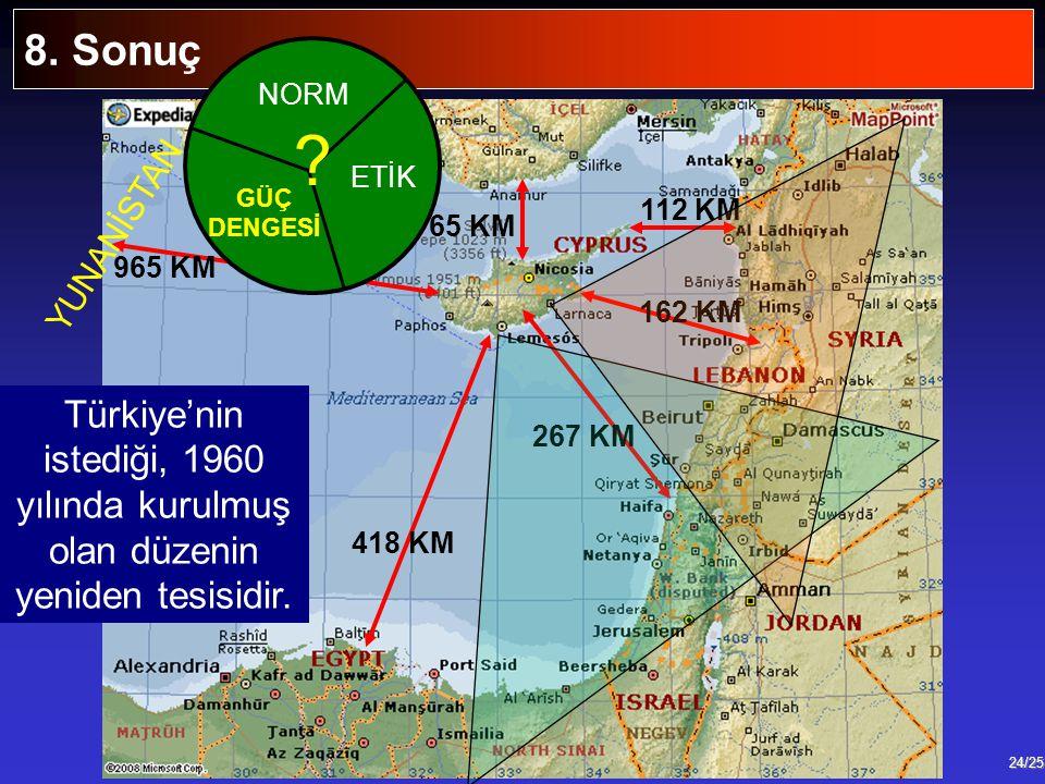 24/25 65 KM 112 KM 162 KM 267 KM 418 KM 965 KM ETİK GÜÇ DENGESİ NORM Türkiye'nin istediği, 1960 yılında kurulmuş olan düzenin yeniden tesisidir. YUNAN